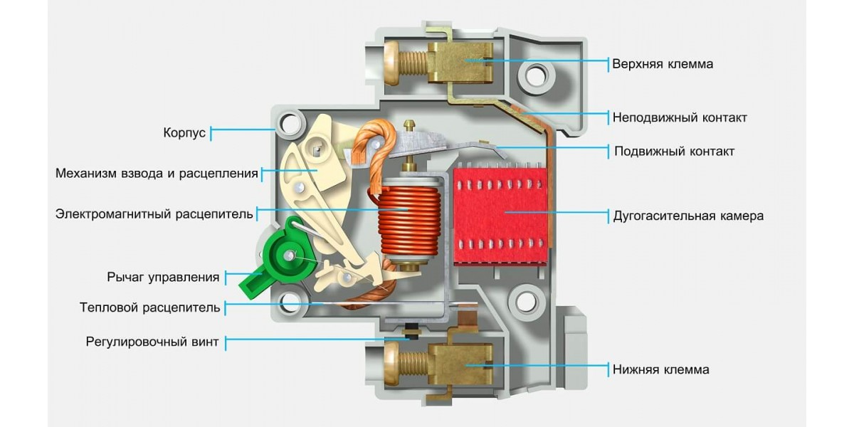 Автоматический выключатель и принципы его работы
