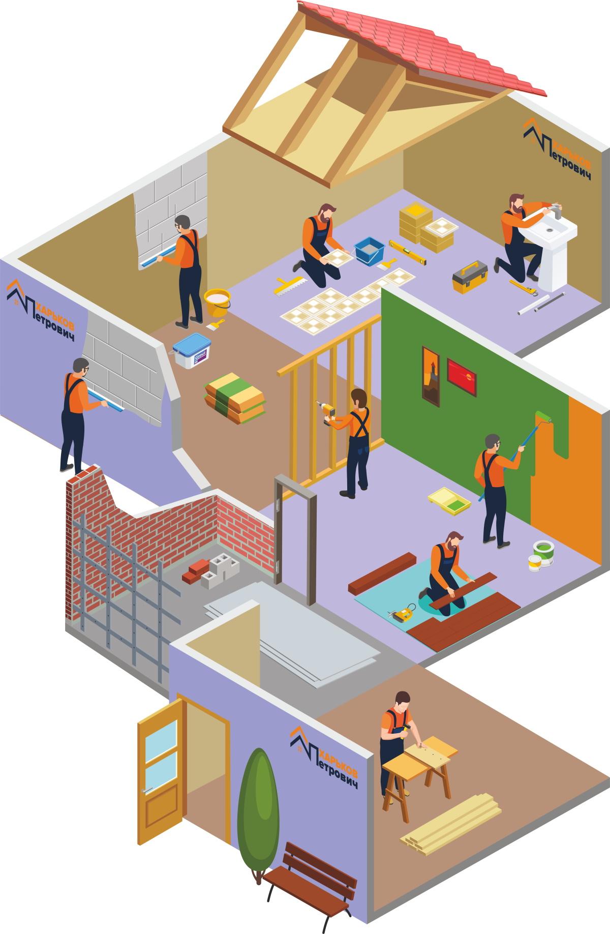 Схема строительных материалов в интернет-магазине Петрович Харьков